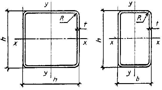 profil gnutyi izobrajenie - Профиль стальной гнутый